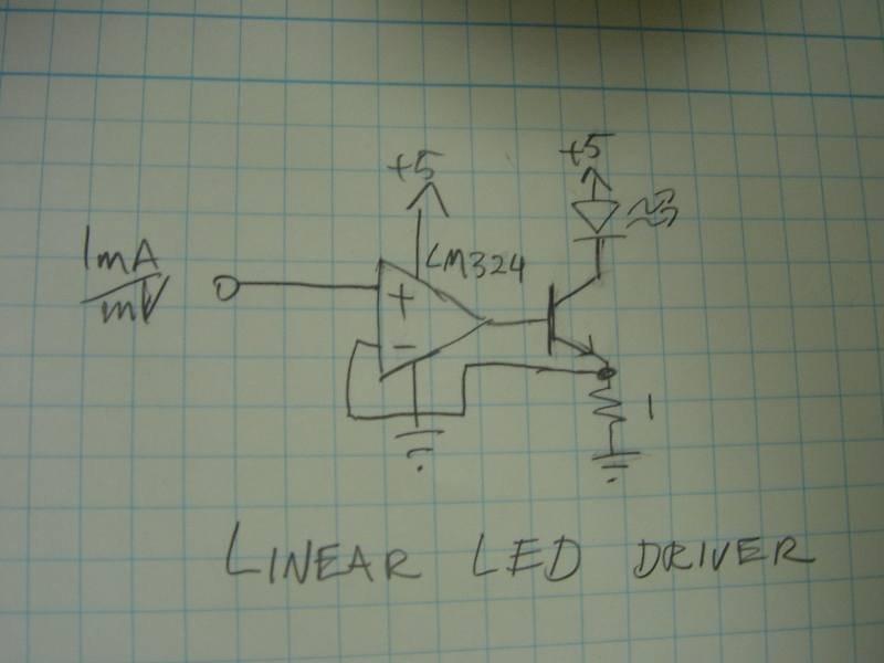 linear drivers rock